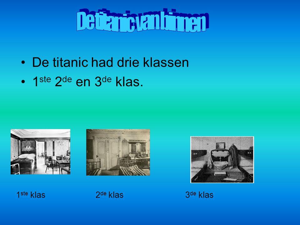 •2.1 Hoelang was de titanic? 2.2 door wie werd het bedacht:? 2.3 was de titanic onzinkbaar?: