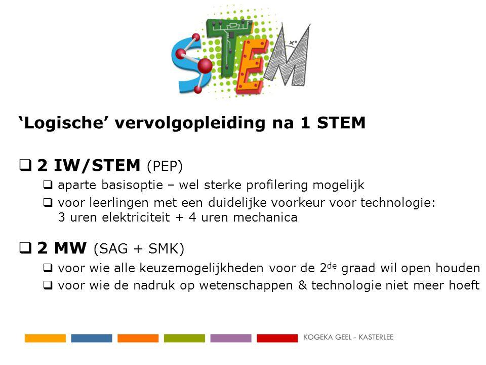 'Logische' vervolgopleiding na 1 STEM  2 IW/STEM (PEP)  aparte basisoptie – wel sterke profilering mogelijk  voor leerlingen met een duidelijke voorkeur voor technologie: 3 uren elektriciteit + 4 uren mechanica  2 MW (SAG + SMK)  voor wie alle keuzemogelijkheden voor de 2 de graad wil open houden  voor wie de nadruk op wetenschappen & technologie niet meer hoeft