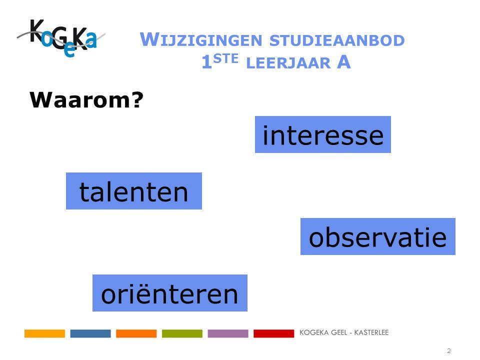 W IJZIGINGEN STUDIEAANBOD 1 STE LEERJAAR A Waarom 2 interesse talenten oriënteren observatie
