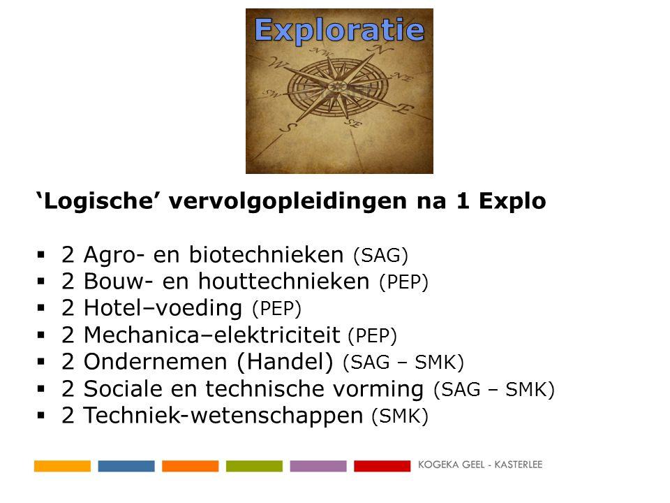 'Logische' vervolgopleidingen na 1 Explo  2 Agro- en biotechnieken (SAG)  2 Bouw- en houttechnieken (PEP)  2 Hotel–voeding (PEP)  2 Mechanica–elektriciteit (PEP)  2 Ondernemen (Handel) (SAG – SMK)  2 Sociale en technische vorming (SAG – SMK)  2 Techniek-wetenschappen (SMK)
