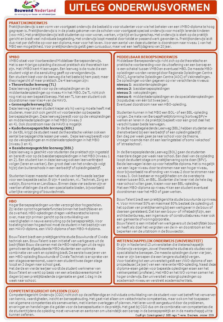 UITLEG ONDERWIJSVORMEN Copyright Opleidingsbedrijf SSB regio Twente, Enschede, oktober 2009 COMPETENTIEGERICHT OPLEIDEN (CGO) Competentiegericht Onder