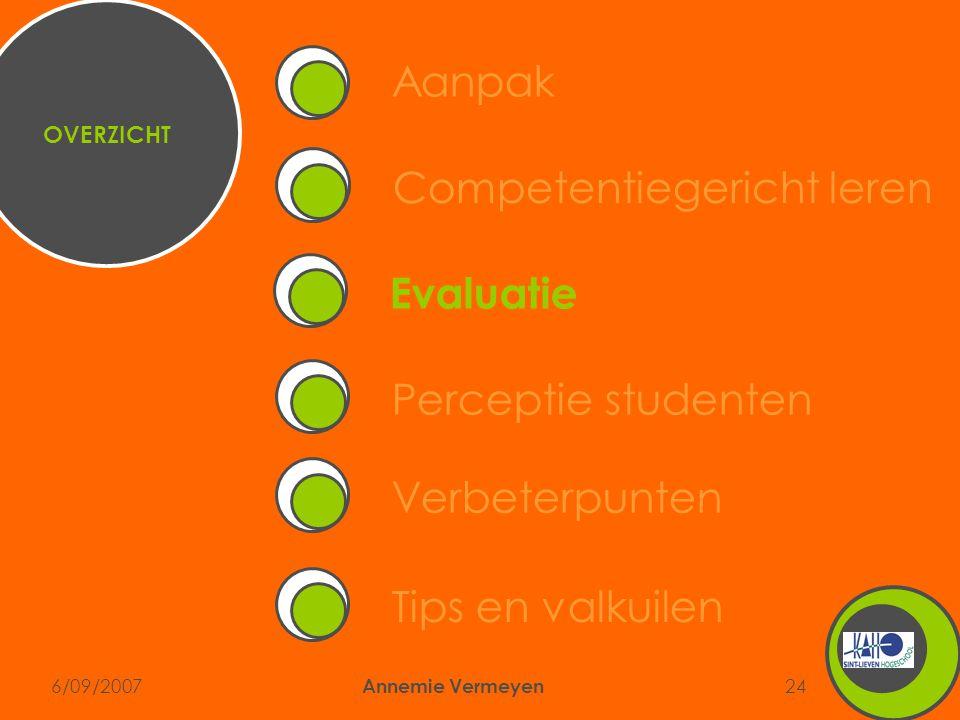 6/09/2007 Annemie Vermeyen 24 Competentiegericht leren Aanpak Perceptie studentenVerbeterpunten Evaluatie Tips en valkuilen OVERZICHT