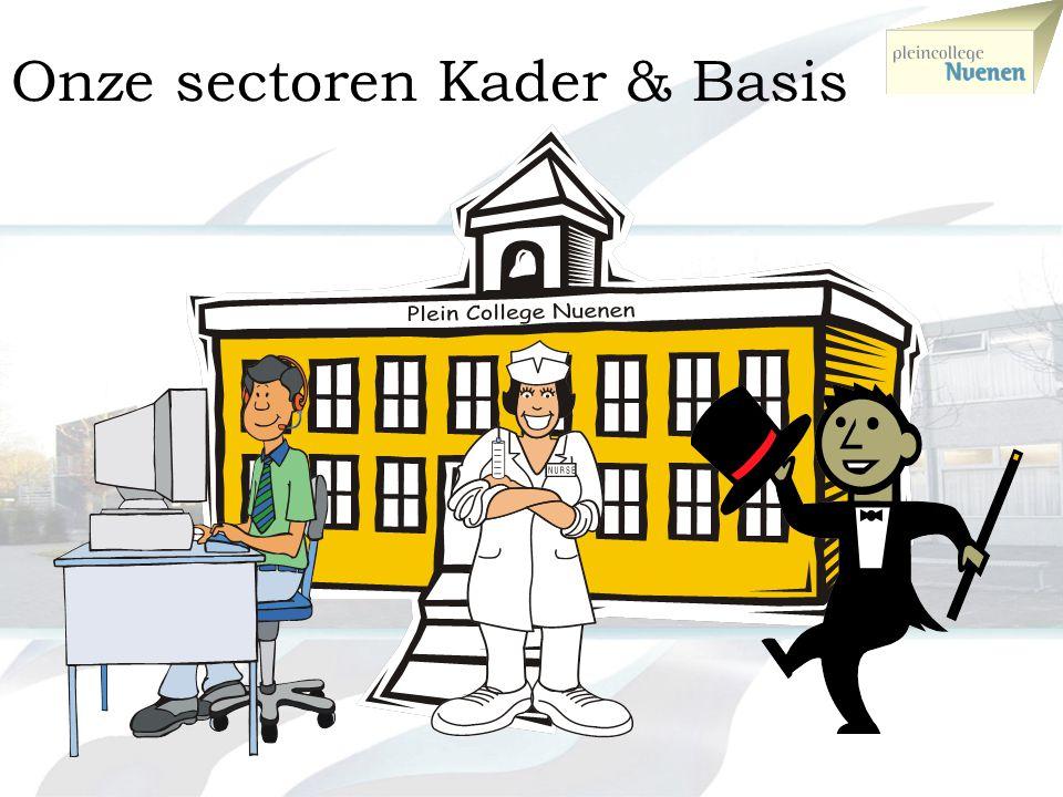 Onze sectoren MAVO