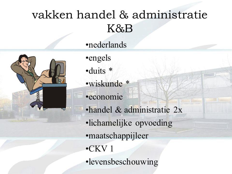 vakken zorg en welzijn lj 3 (K&B) •nederlands •engels •wiskunde * •biologie •maatschappijleer * •Zorg en Welzijn breed 2x •lichamelijke opvoeding •levensbeschouwing •CKV 1