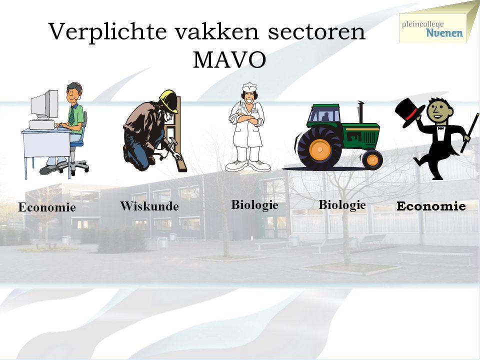 Keuze vakken 3 MAVO •Nask 1 ( Natuurkunde ) Voor Sector techniek of •Handel & Administratie of •Zorg & Welzijn breed of • Theater