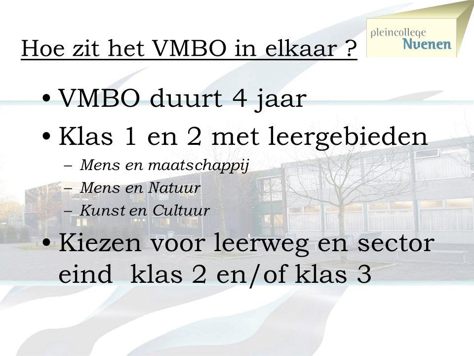 VMBO 2: Er achter zien te komen : •Wie ben ik? •Wat wil ik? •Wat kan ik?
