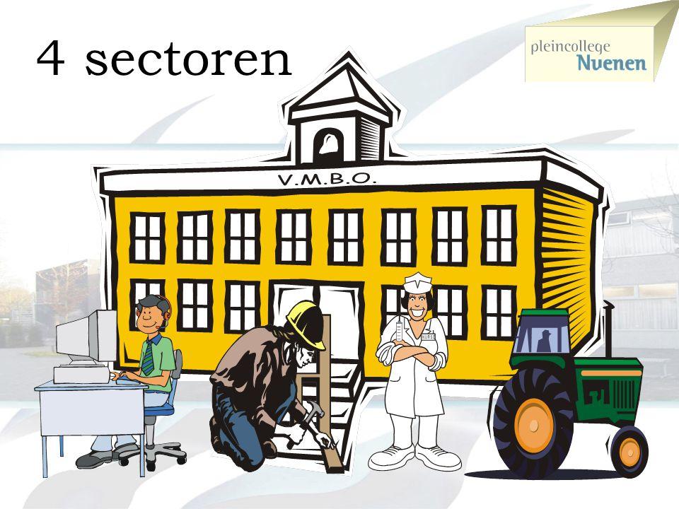 Wat valt er dan te kiezen .•Een leerweg •Een sector •Een programma: –Afdelings progr.