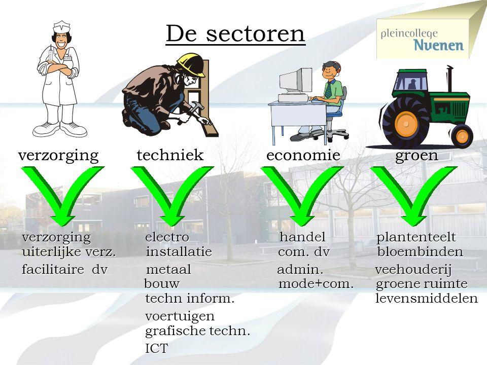 4 sectoren