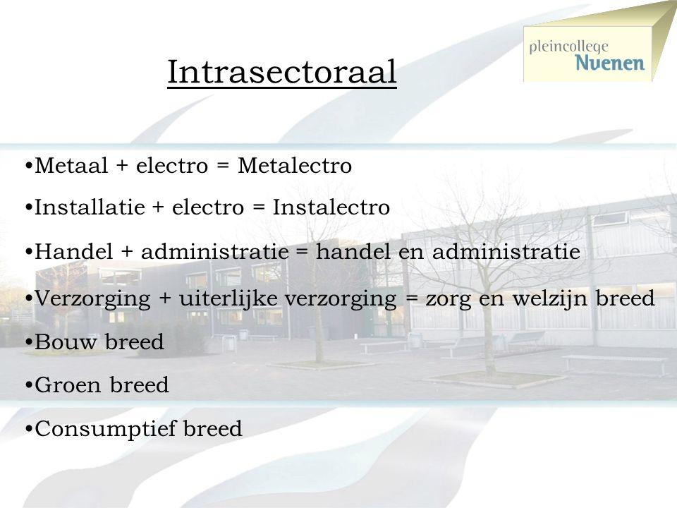 Intrasectoraal Afdelingsprogrammametaal Afdelings Afdelings programma programma electro electro Intersectoraal programma Metalectro