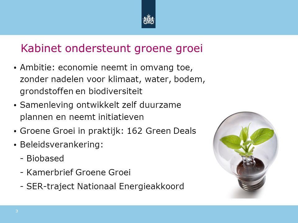 3 Kabinet ondersteunt groene groei • Ambitie: economie neemt in omvang toe, zonder nadelen voor klimaat, water, bodem, grondstoffen en biodiversiteit • Samenleving ontwikkelt zelf duurzame plannen en neemt initiatieven • Groene Groei in praktijk: 162 Green Deals • Beleidsverankering: - Biobased - Kamerbrief Groene Groei - SER-traject Nationaal Energieakkoord