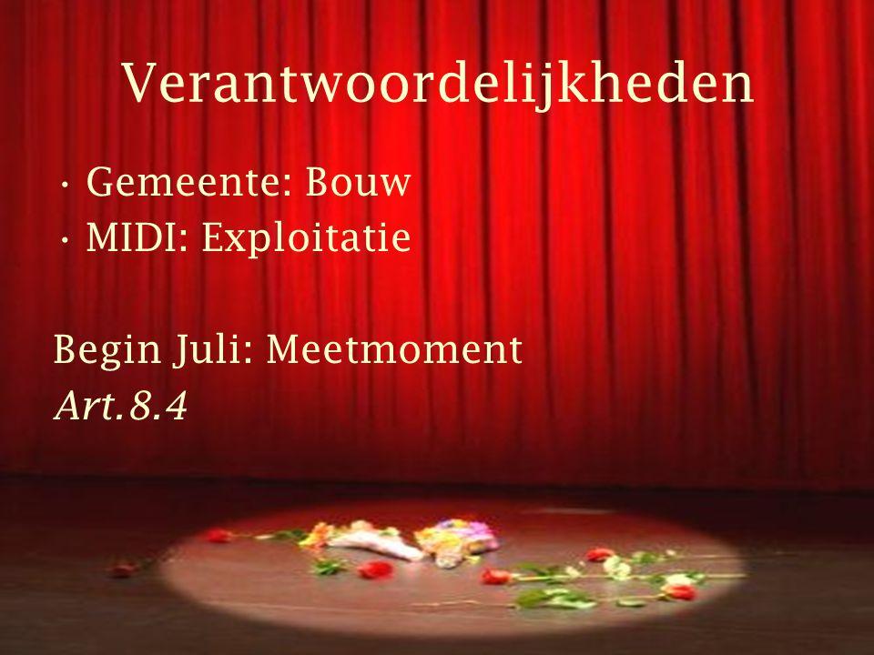 Verantwoordelijkheden •Gemeente: Bouw •MIDI: Exploitatie Begin Juli: Meetmoment Art.8.4