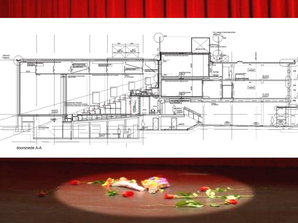 Midi Theater •Planvorming. •Bouw MIDI Theater. •Politieke spel