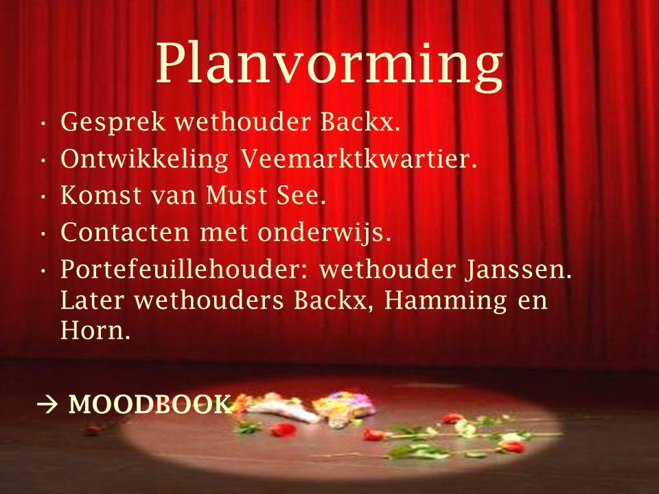 Planvorming •Gesprek wethouder Backx. •Ontwikkeling Veemarktkwartier.