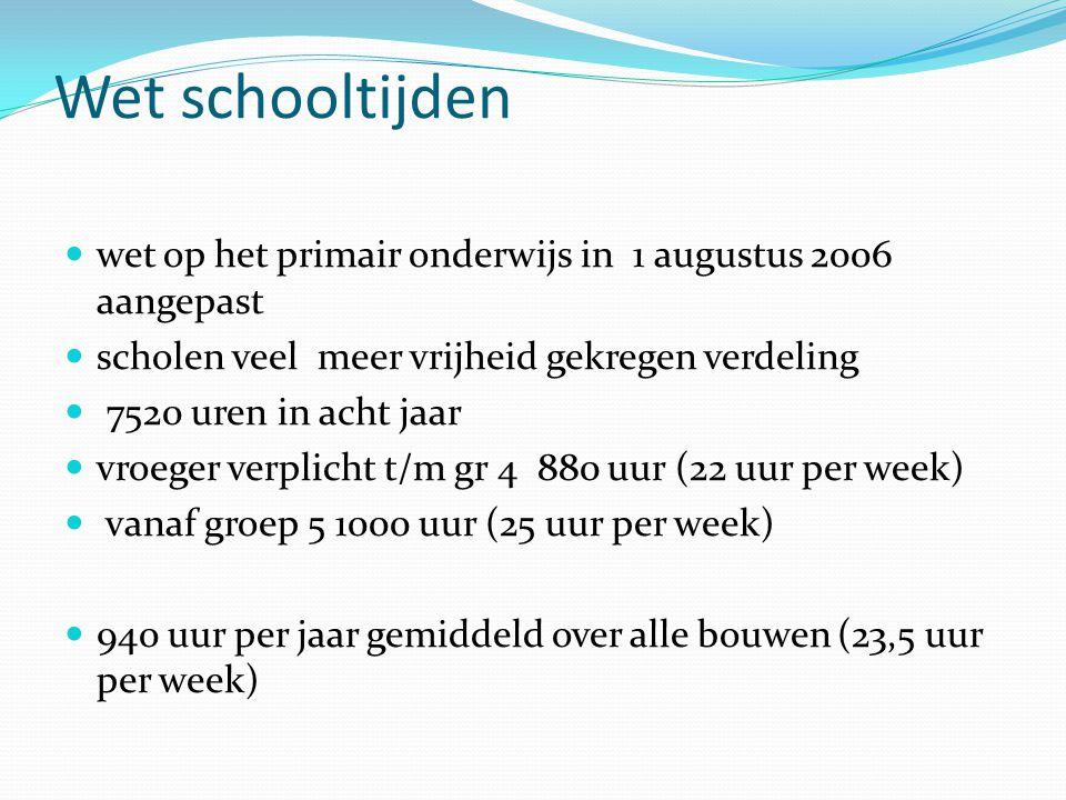 Wet schooltijden  wet op het primair onderwijs in 1 augustus 2006 aangepast  scholen veel meer vrijheid gekregen verdeling  7520 uren in acht jaar