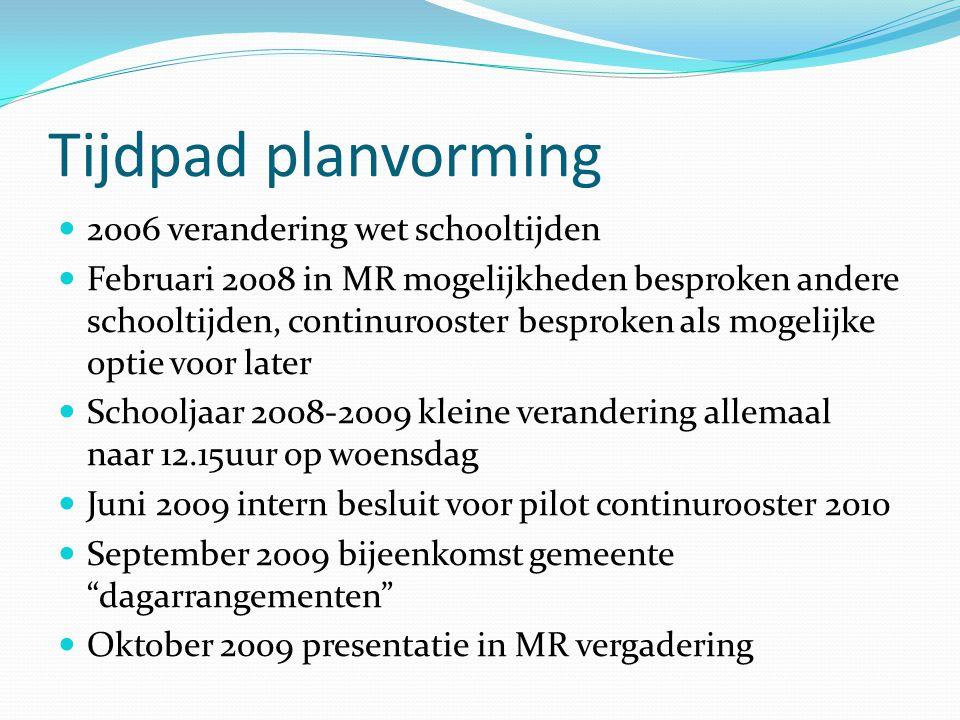 Tijdpad planvorming  2006 verandering wet schooltijden  Februari 2008 in MR mogelijkheden besproken andere schooltijden, continurooster besproken al