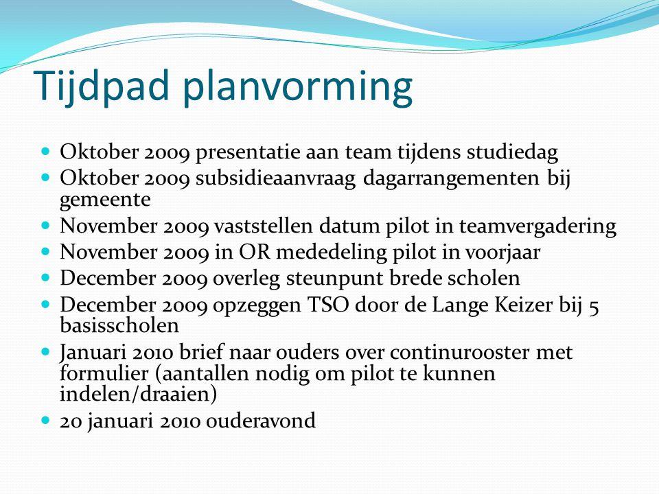 Tijdpad planvorming  Oktober 2009 presentatie aan team tijdens studiedag  Oktober 2009 subsidieaanvraag dagarrangementen bij gemeente  November 200