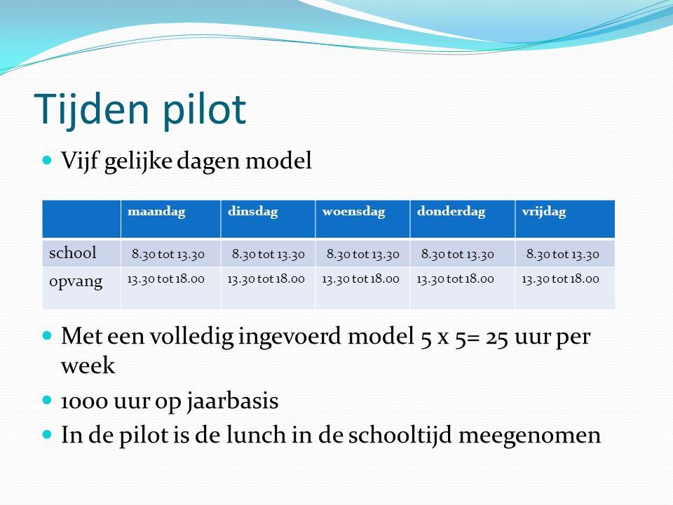 Tijden pilot  Vijf gelijke dagen model  Met een volledig ingevoerd model 5 x 5= 25 uur per week  1000 uur op jaarbasis  In de pilot is de lunch in