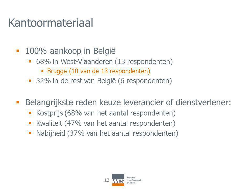 13 Kantoormateriaal  100% aankoop in België  68% in West-Vlaanderen (13 respondenten)  Brugge (10 van de 13 respondenten)  32% in de rest van België (6 respondenten)  Belangrijkste reden keuze leverancier of dienstverlener:  Kostprijs (68% van het aantal respondenten)  Kwaliteit (47% van het aantal respondenten)  Nabijheid (37% van het aantal respondenten)