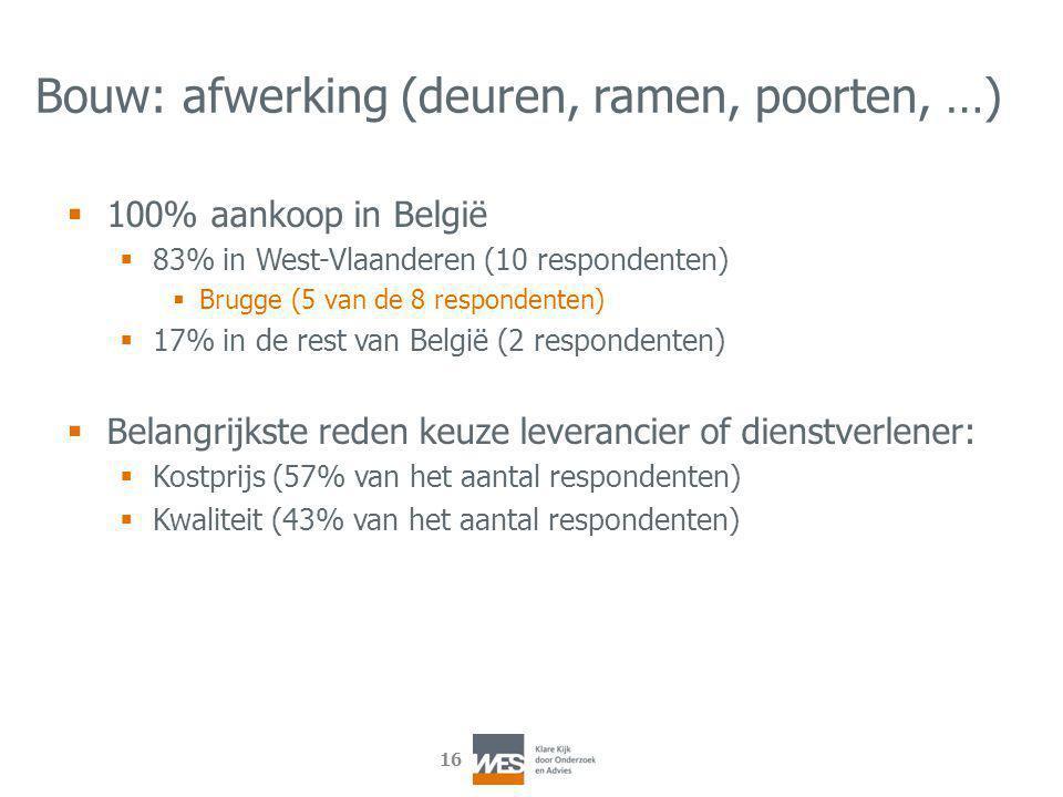 16 Bouw: afwerking (deuren, ramen, poorten, …)  100% aankoop in België  83% in West-Vlaanderen (10 respondenten)  Brugge (5 van de 8 respondenten)  17% in de rest van België (2 respondenten)  Belangrijkste reden keuze leverancier of dienstverlener:  Kostprijs (57% van het aantal respondenten)  Kwaliteit (43% van het aantal respondenten)