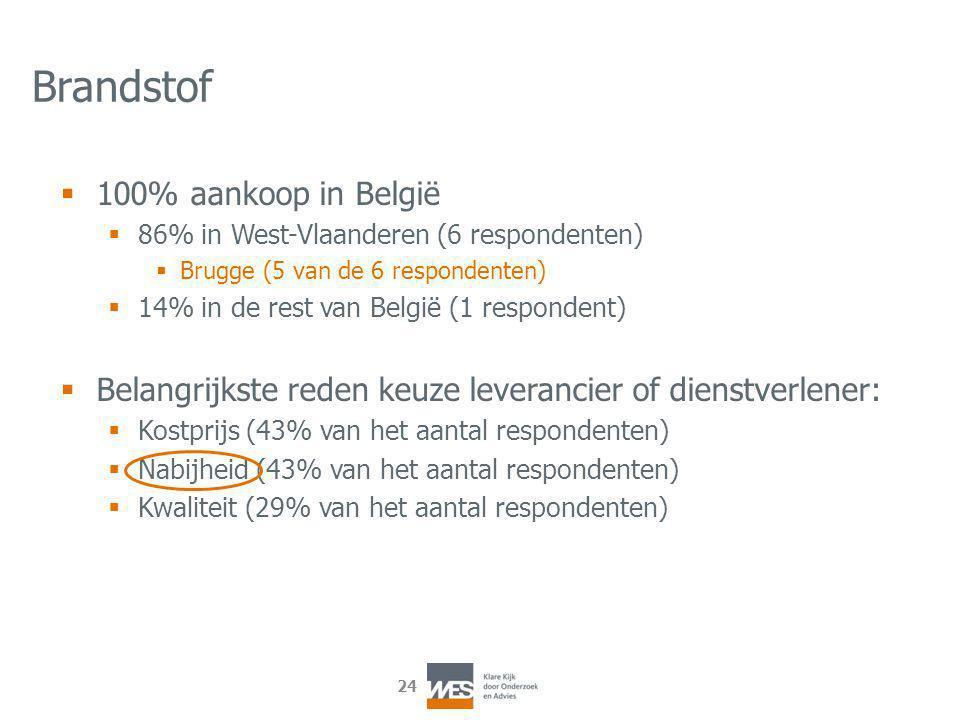 24 Brandstof  100% aankoop in België  86% in West-Vlaanderen (6 respondenten)  Brugge (5 van de 6 respondenten)  14% in de rest van België (1 respondent)  Belangrijkste reden keuze leverancier of dienstverlener:  Kostprijs (43% van het aantal respondenten)  Nabijheid (43% van het aantal respondenten)  Kwaliteit (29% van het aantal respondenten)