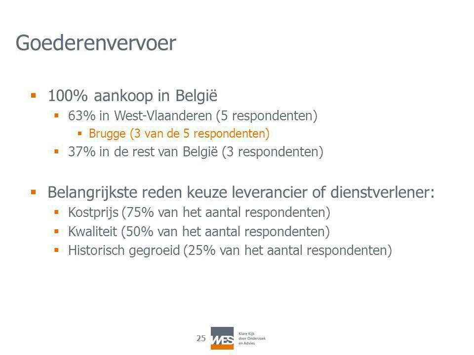 25 Goederenvervoer  100% aankoop in België  63% in West-Vlaanderen (5 respondenten)  Brugge (3 van de 5 respondenten)  37% in de rest van België (3 respondenten)  Belangrijkste reden keuze leverancier of dienstverlener:  Kostprijs (75% van het aantal respondenten)  Kwaliteit (50% van het aantal respondenten)  Historisch gegroeid (25% van het aantal respondenten)