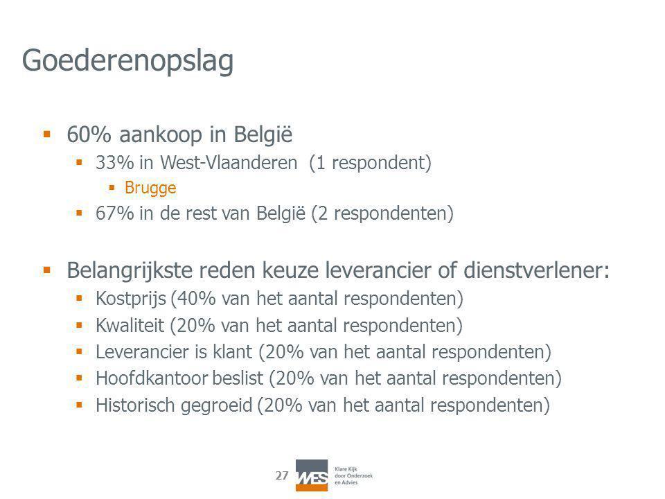 27 Goederenopslag  60% aankoop in België  33% in West-Vlaanderen (1 respondent)  Brugge  67% in de rest van België (2 respondenten)  Belangrijkste reden keuze leverancier of dienstverlener:  Kostprijs (40% van het aantal respondenten)  Kwaliteit (20% van het aantal respondenten)  Leverancier is klant (20% van het aantal respondenten)  Hoofdkantoor beslist (20% van het aantal respondenten)  Historisch gegroeid (20% van het aantal respondenten)