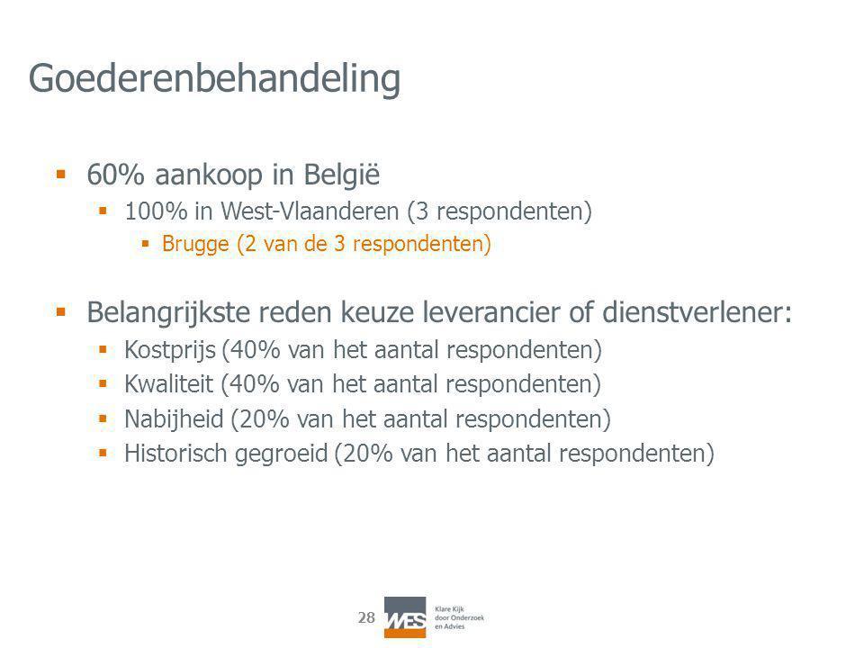 28 Goederenbehandeling  60% aankoop in België  100% in West-Vlaanderen (3 respondenten)  Brugge (2 van de 3 respondenten)  Belangrijkste reden keuze leverancier of dienstverlener:  Kostprijs (40% van het aantal respondenten)  Kwaliteit (40% van het aantal respondenten)  Nabijheid (20% van het aantal respondenten)  Historisch gegroeid (20% van het aantal respondenten)