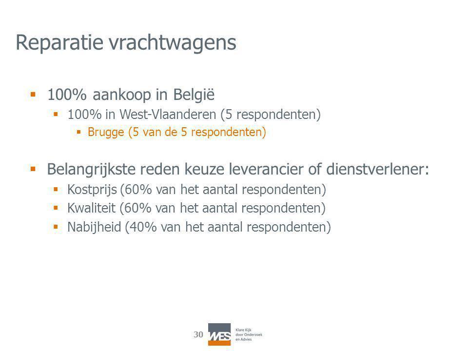30 Reparatie vrachtwagens  100% aankoop in België  100% in West-Vlaanderen (5 respondenten)  Brugge (5 van de 5 respondenten)  Belangrijkste reden keuze leverancier of dienstverlener:  Kostprijs (60% van het aantal respondenten)  Kwaliteit (60% van het aantal respondenten)  Nabijheid (40% van het aantal respondenten)
