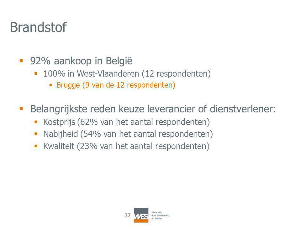 37 Brandstof  92% aankoop in België  100% in West-Vlaanderen (12 respondenten)  Brugge (9 van de 12 respondenten)  Belangrijkste reden keuze leverancier of dienstverlener:  Kostprijs (62% van het aantal respondenten)  Nabijheid (54% van het aantal respondenten)  Kwaliteit (23% van het aantal respondenten)