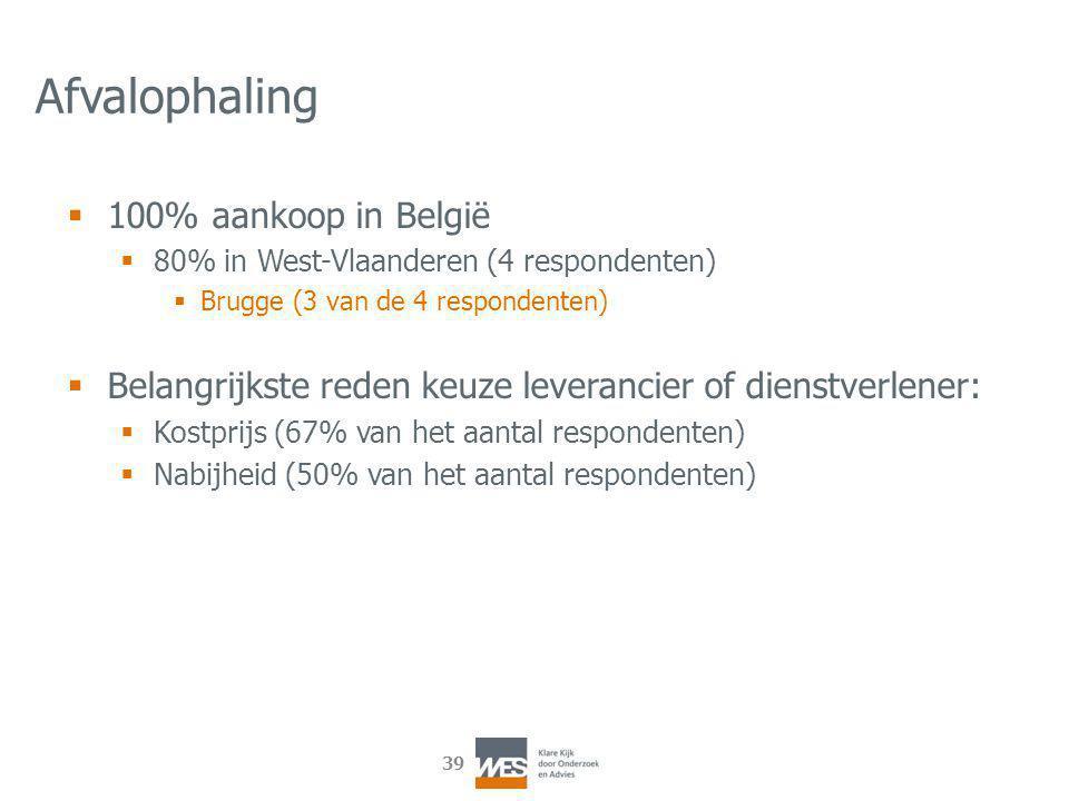 39 Afvalophaling  100% aankoop in België  80% in West-Vlaanderen (4 respondenten)  Brugge (3 van de 4 respondenten)  Belangrijkste reden keuze leverancier of dienstverlener:  Kostprijs (67% van het aantal respondenten)  Nabijheid (50% van het aantal respondenten)