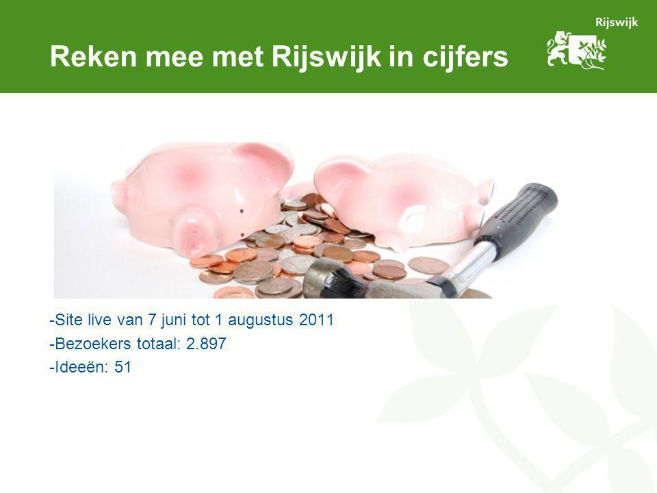 Reken mee met Rijswijk in cijfers -Site live van 7 juni tot 1 augustus 2011 -Bezoekers totaal: 2.897 -Ideeën: 51