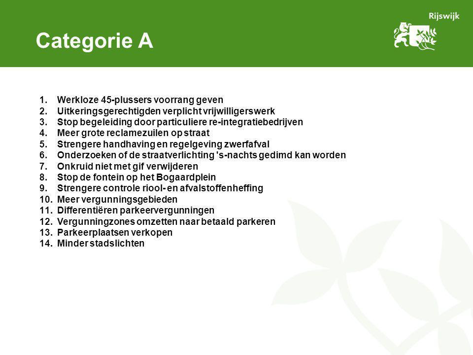 Categorie A 1.Werkloze 45-plussers voorrang geven 2.Uitkeringsgerechtigden verplicht vrijwilligerswerk 3.Stop begeleiding door particuliere re-integra
