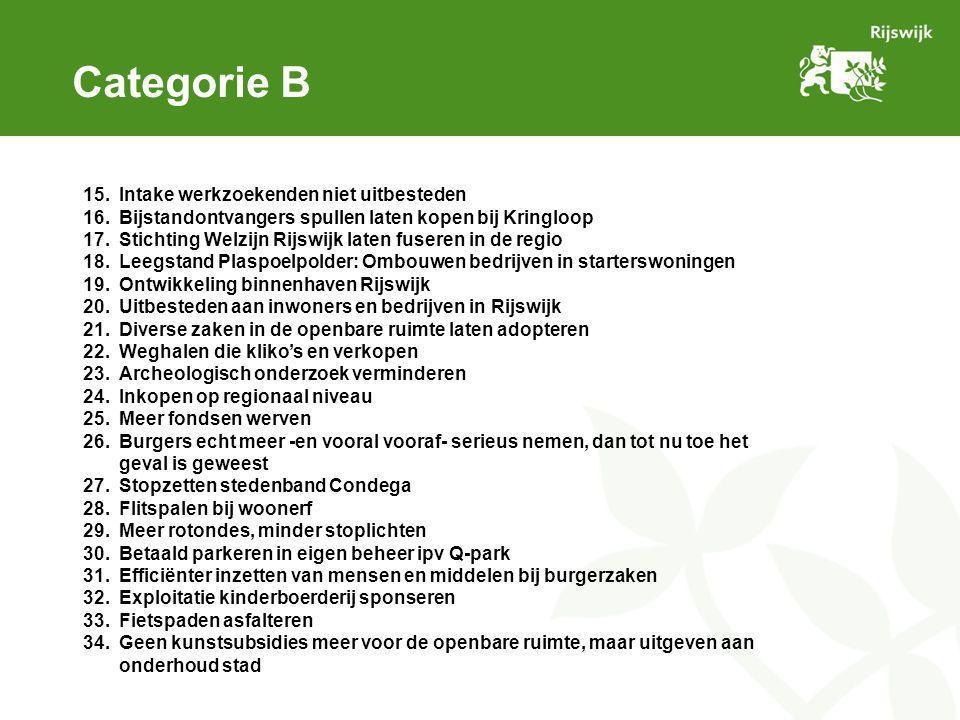 Categorie B 15.Intake werkzoekenden niet uitbesteden 16.Bijstandontvangers spullen laten kopen bij Kringloop 17.Stichting Welzijn Rijswijk laten fuser