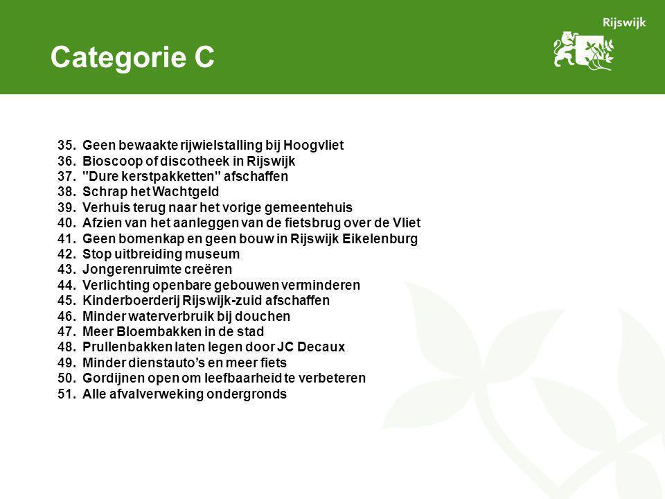 Categorie C 35.Geen bewaakte rijwielstalling bij Hoogvliet 36.Bioscoop of discotheek in Rijswijk 37.