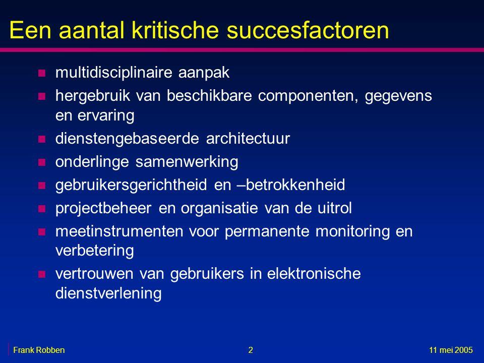 Een aantal kritische succesfactoren 211 mei 2005 n multidisciplinaire aanpak n hergebruik van beschikbare componenten, gegevens en ervaring n diensten