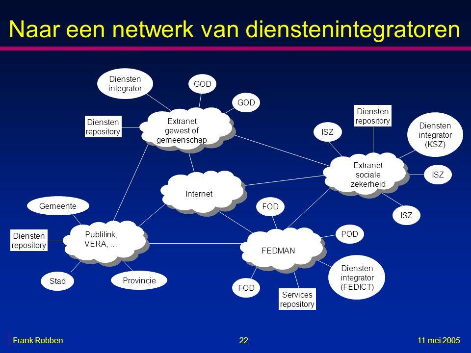 Naar een netwerk van dienstenintegratoren Internet Extranet gewest of gemeenschap Extranet gewest of gemeenschap FEDMAN Diensten repository FOD POD FO