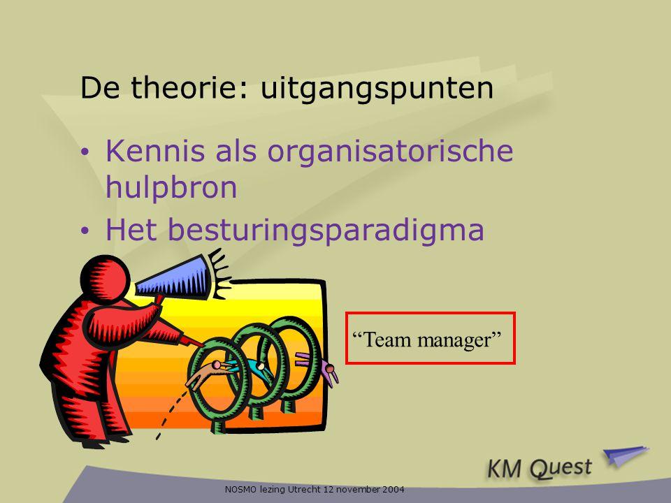 """NOSMO lezing Utrecht 12 november 2004 De theorie: uitgangspunten • Kennis als organisatorische hulpbron • Het besturingsparadigma """"Team manager"""""""