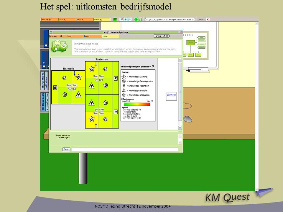 NOSMO lezing Utrecht 12 november 2004 Het spel: uitkomsten bedrijfsmodel