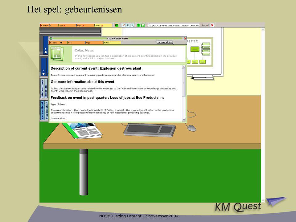 NOSMO lezing Utrecht 12 november 2004 Het spel: gebeurtenissen