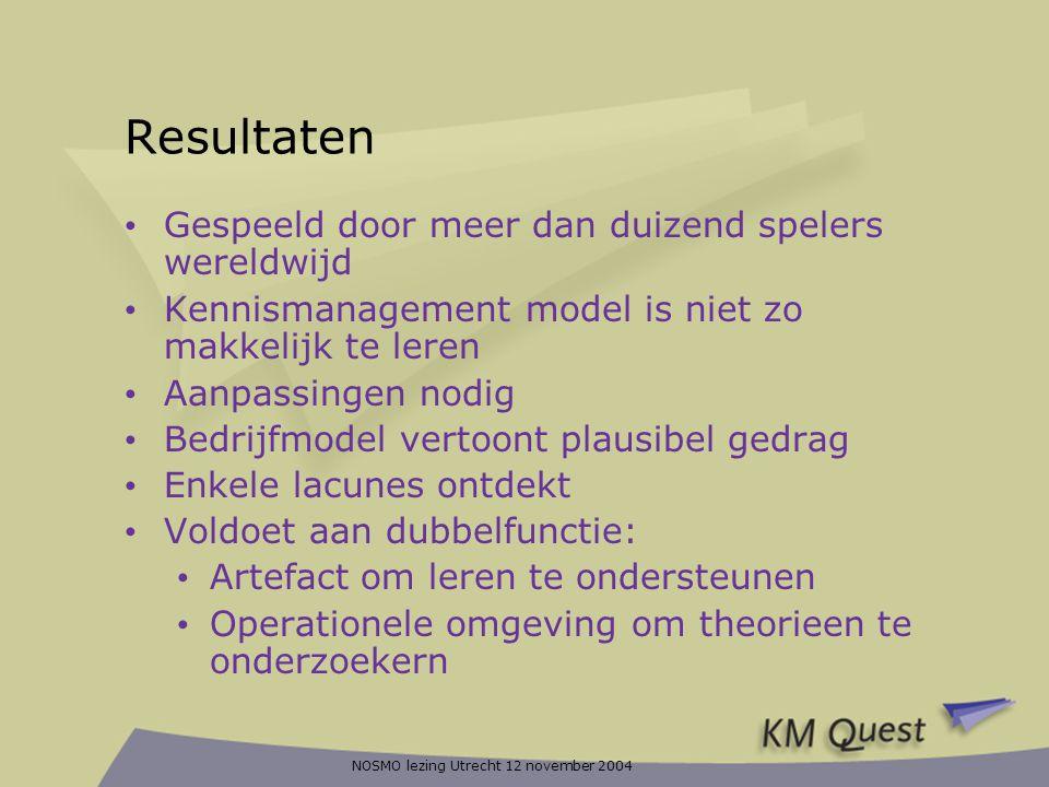 NOSMO lezing Utrecht 12 november 2004 Resultaten • Gespeeld door meer dan duizend spelers wereldwijd • Kennismanagement model is niet zo makkelijk te