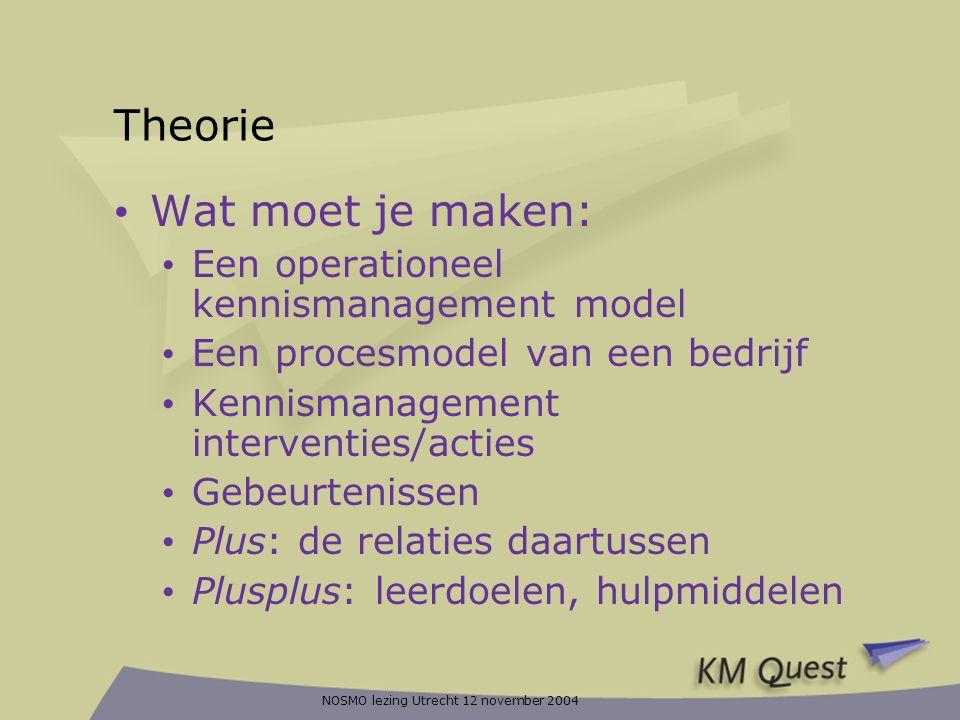 NOSMO lezing Utrecht 12 november 2004 Theorie: doelen • Het maken van een operationeel en onderzoekbaar model voor kennismanagement en van een kennisintensieve organisatie • Het bouwen van een hulpmiddel voor het interactief, collaboratief en tijd/plaats onafhankelijk leren van kennismanagement