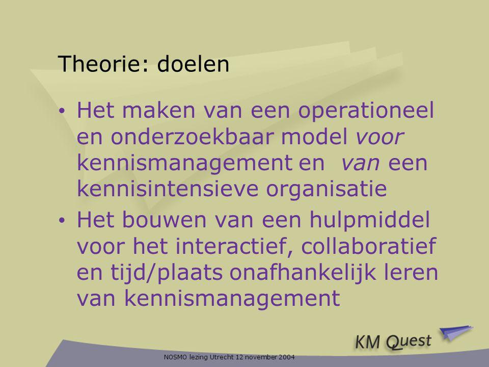 NOSMO lezing Utrecht 12 november 2004 Theorie: doelen • Het maken van een operationeel en onderzoekbaar model voor kennismanagement en van een kennisi