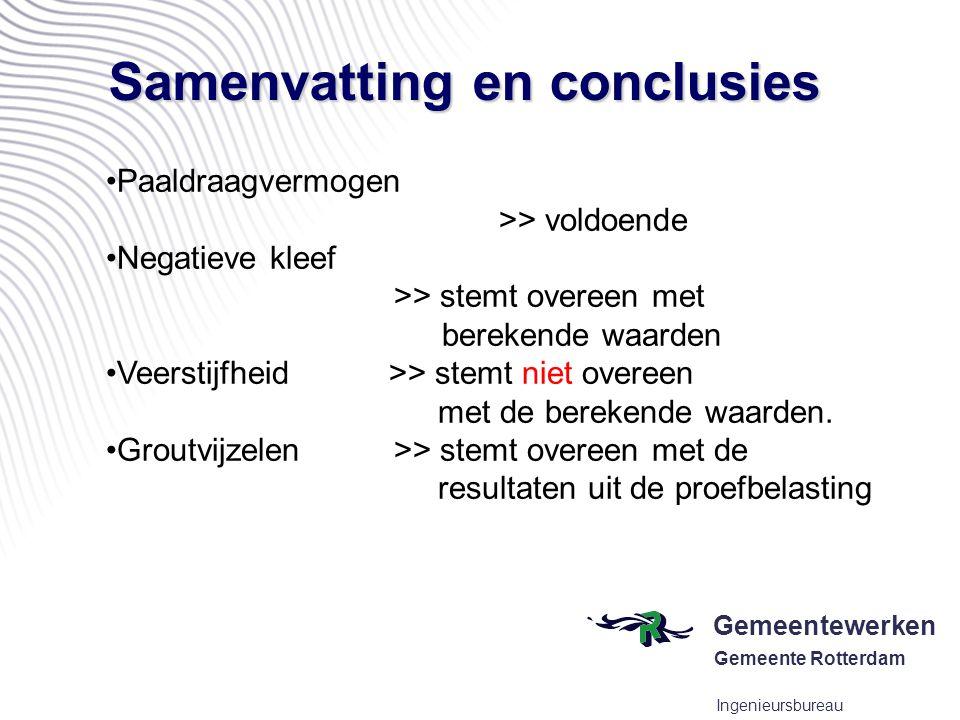 Gemeentewerken Gemeente Rotterdam Ingenieursbureau Samenvatting en conclusies •Paaldraagvermogen >> voldoende •Negatieve kleef >> stemt overeen met be