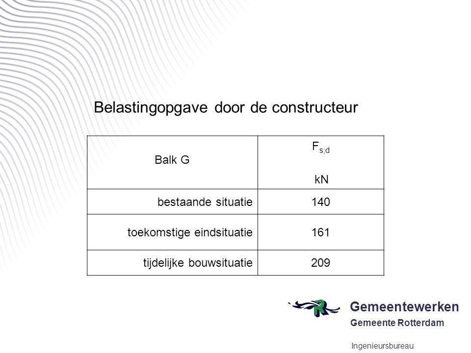 Gemeentewerken Gemeente Rotterdam Ingenieursbureau Balk G F s;d kN bestaande situatie140 toekomstige eindsituatie161 tijdelijke bouwsituatie209 Belast