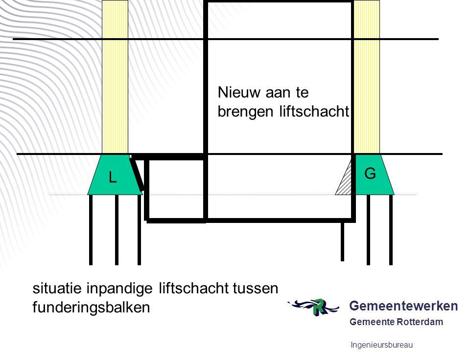 Gemeentewerken Gemeente Rotterdam Ingenieursbureau conclusies q N/m 1 q+  q N/m 1 liftschacht Extra belasting op de bestaande paalfundering onderkeldering