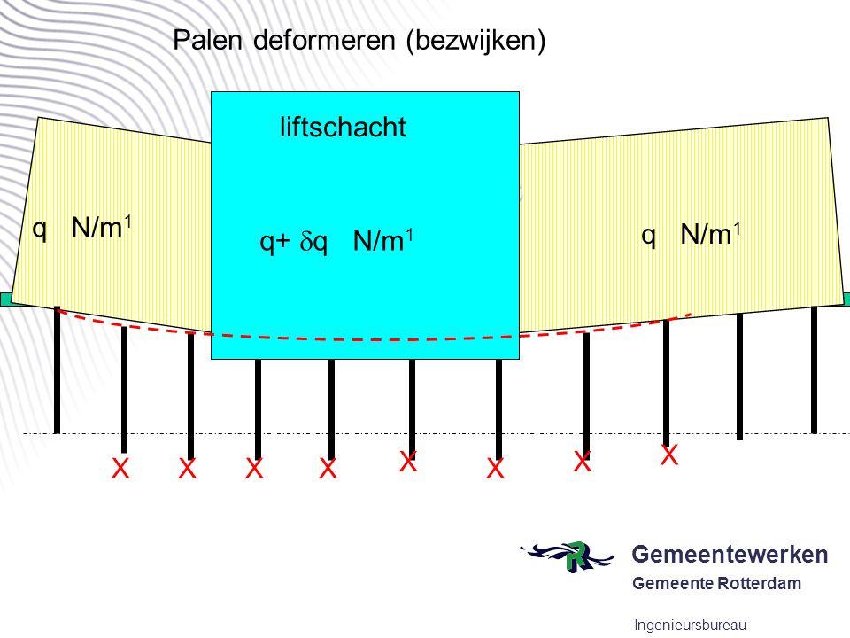 Gemeentewerken Gemeente Rotterdam Ingenieursbureau conclusies q N/m 1 q+  q N/m 1 liftschacht Palen deformeren (bezwijken) XXXX X X X X