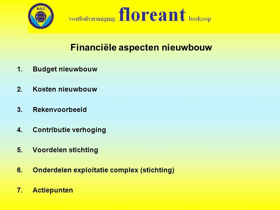 Financiële aspecten nieuwbouw 1.Budget nieuwbouw 2.Kosten nieuwbouw 3.Rekenvoorbeeld 4.Contributie verhoging 5.Voordelen stichting 6.Onderdelen exploi