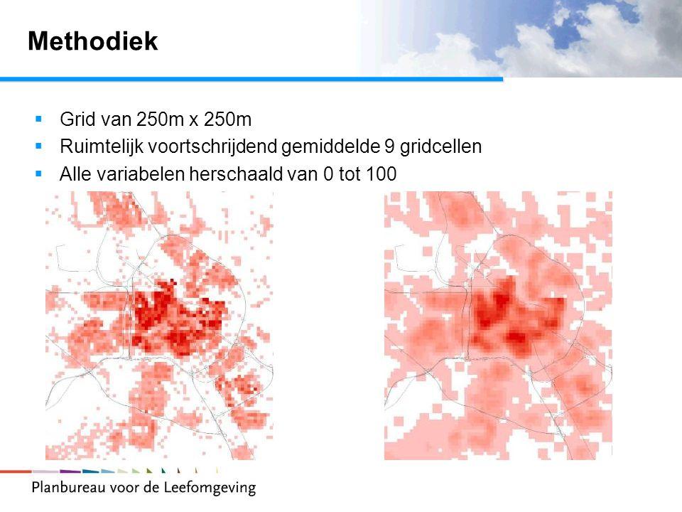 Methodiek  Grid van 250m x 250m  Ruimtelijk voortschrijdend gemiddelde 9 gridcellen  Alle variabelen herschaald van 0 tot 100