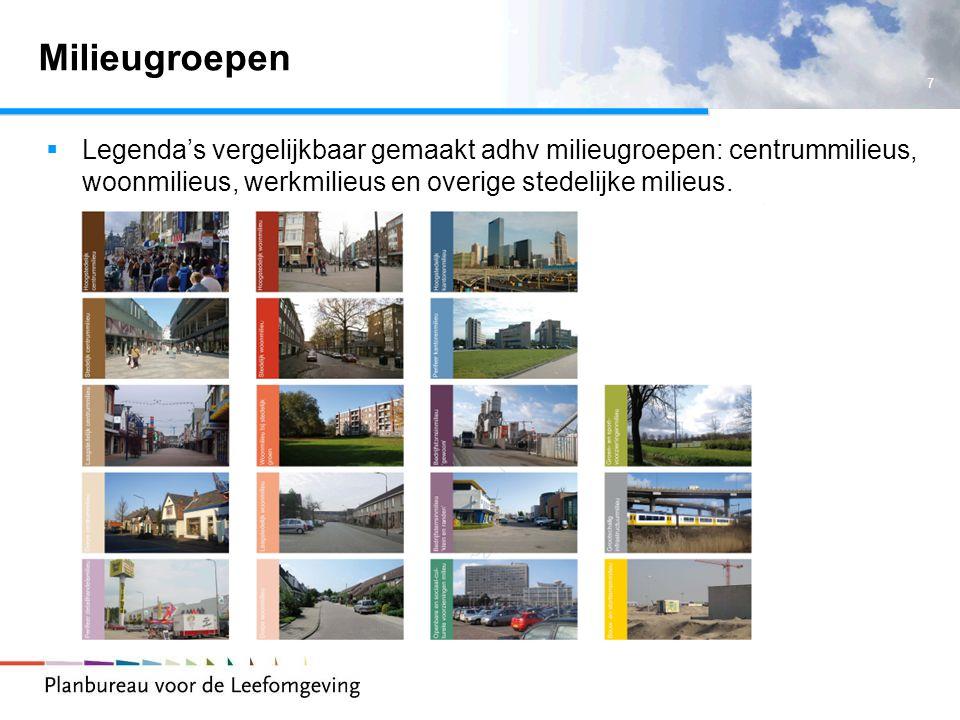 Milieugroepen  Legenda's vergelijkbaar gemaakt adhv milieugroepen: centrummilieus, woonmilieus, werkmilieus en overige stedelijke milieus.