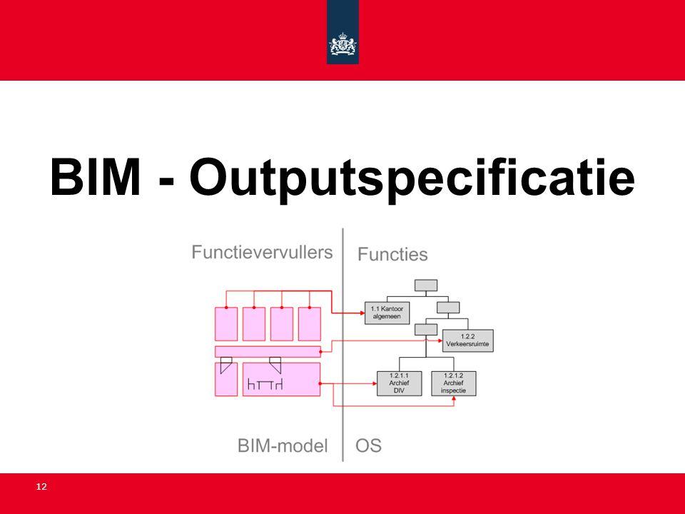 12 BIM - Outputspecificatie